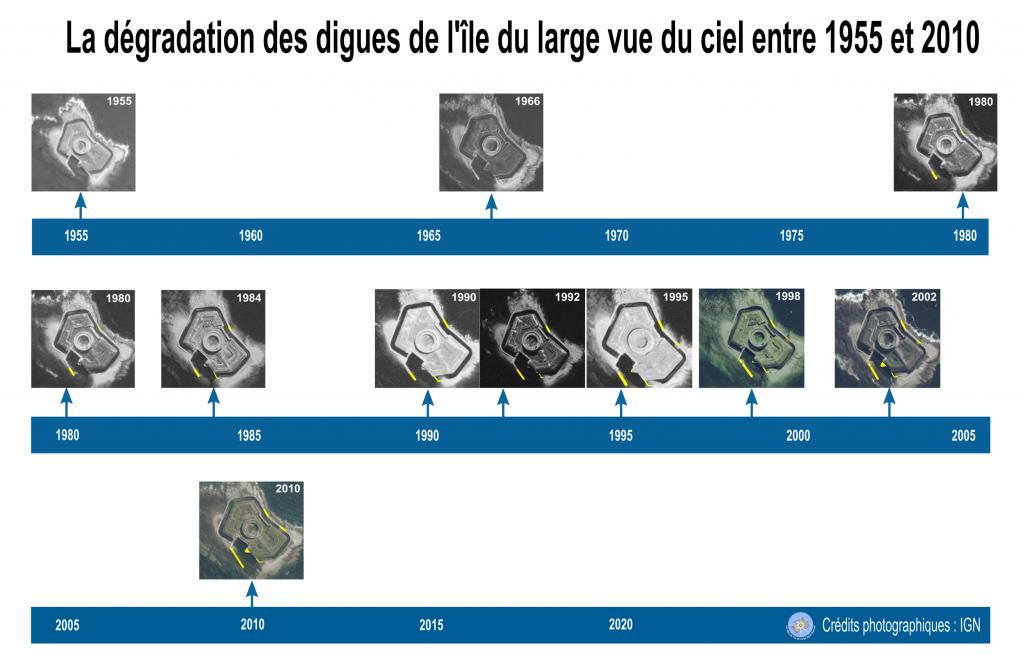 La dégradation de l'ile du large depuis 1966