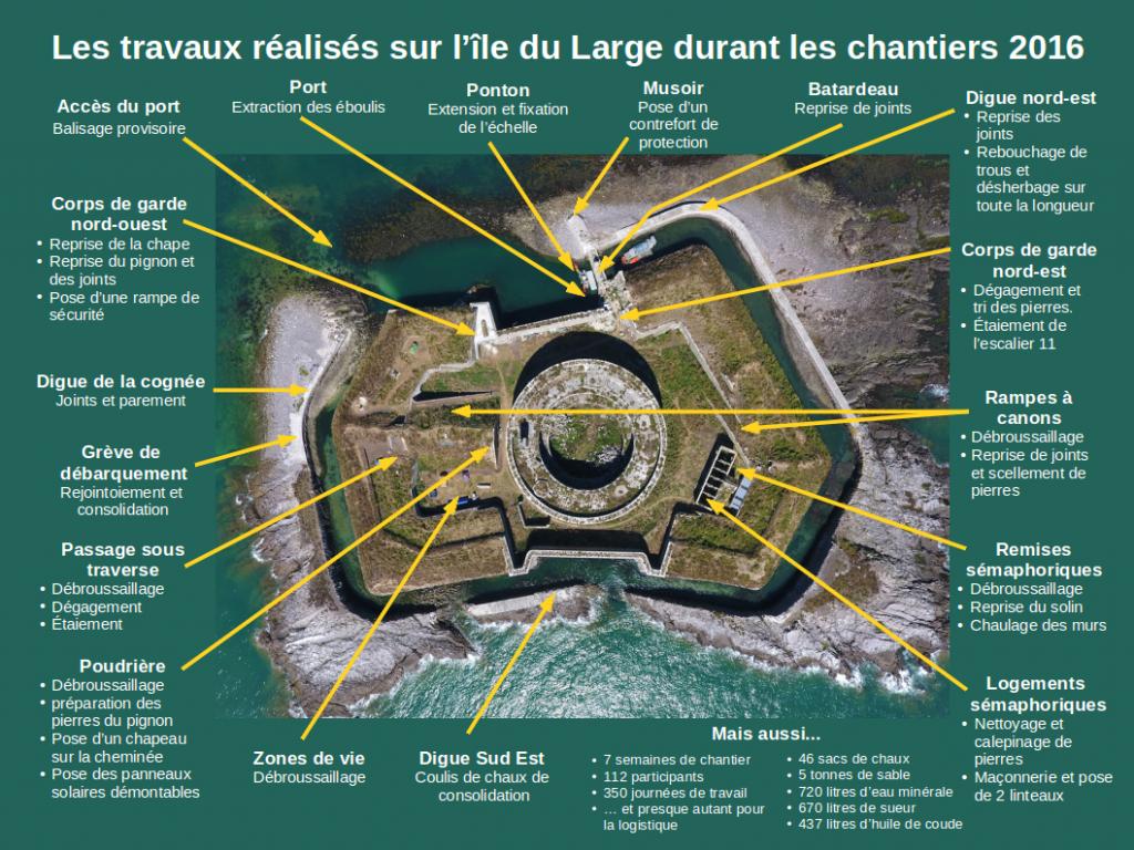 Cartographie des travaux réalisés par l'association sur l'île du large Saint Marcouf